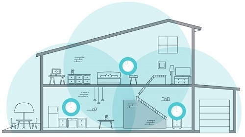 Một hệ thống Mesh Wi-Fi bao gồm nhiều trạm, giúp hạn chế điểm mù và duy trì kết nối liên tục khi người dùng di chuyển. Ảnh: TP-Link.