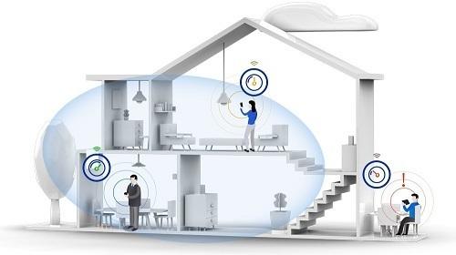 Powerline là giải pháp lý tưởng để mở rộng phạm vi phủ sóng Wi-Fi, nhưng lại phụ thuộc vào chất lượng hệ thống dây điện trong nhà. Ảnh: Tenda.
