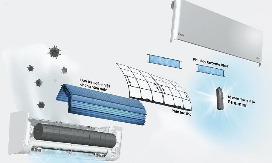 Công nghệ phóng điện Streamer giúp lọc khí hiệu quả